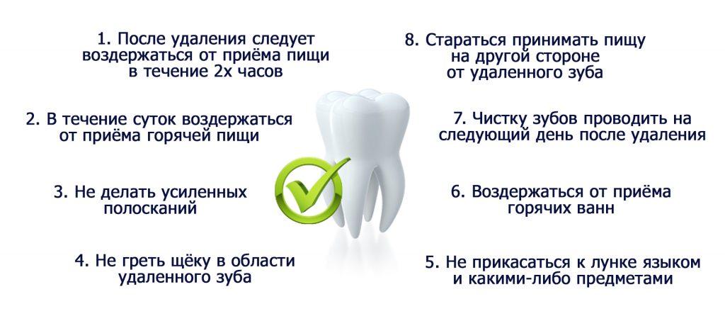 Что можно делать после удаления зуба