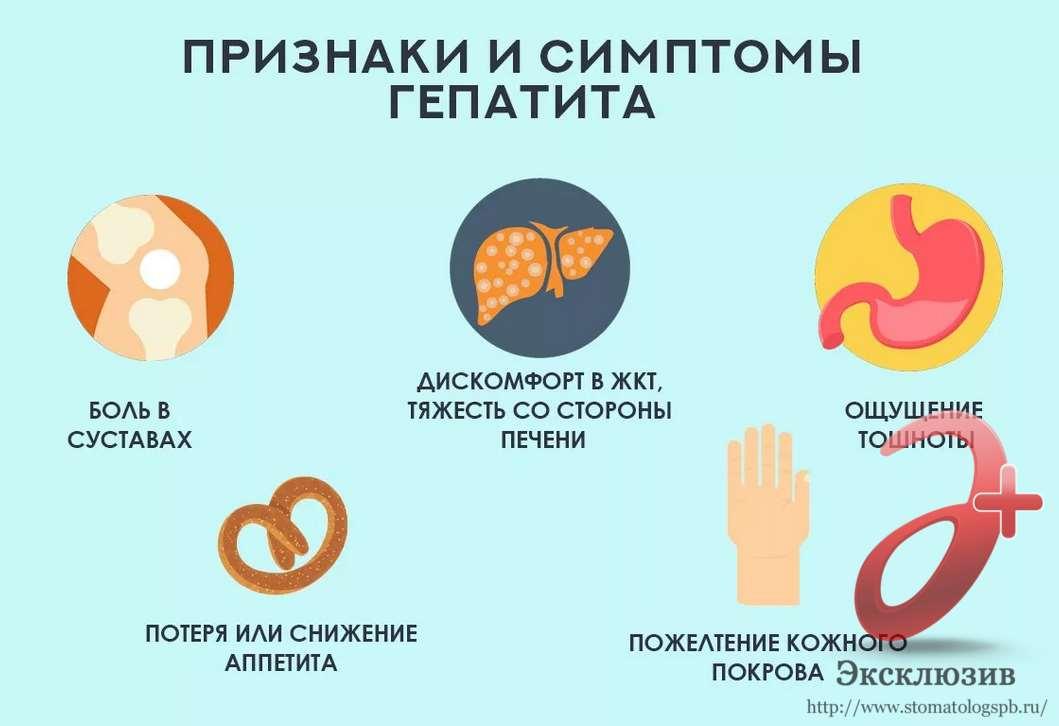 Признаки и симптомы гепатита С