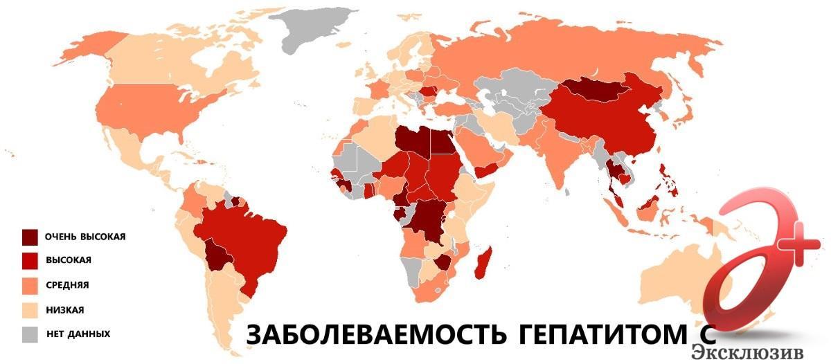 Заболеваемость Гепатитом С